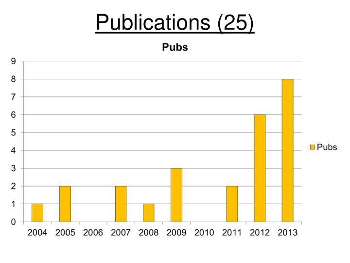 Publications (25)