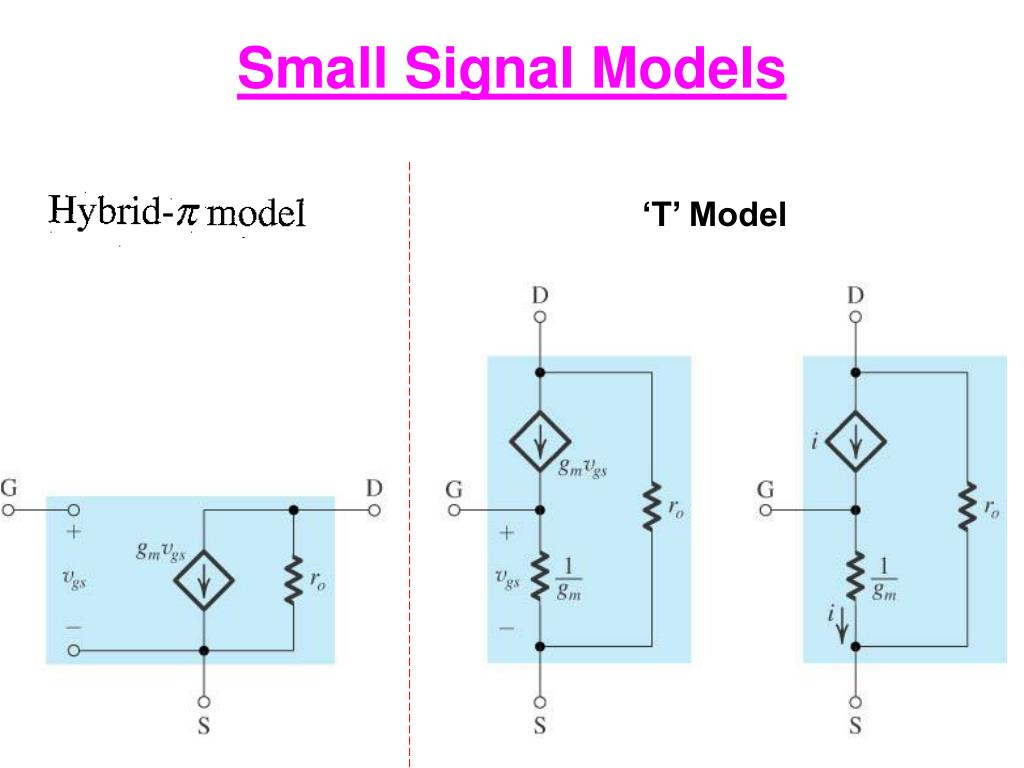 PPT - Small Signal Model MOS Field-Effect Transistors