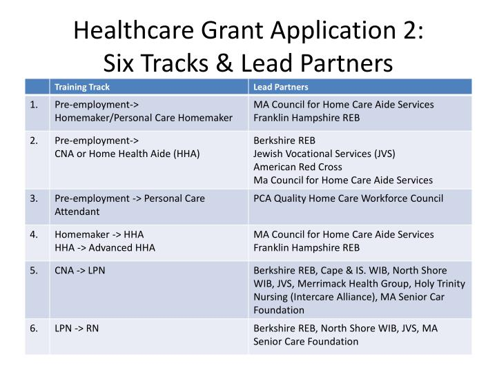 Healthcare Grant Application 2: