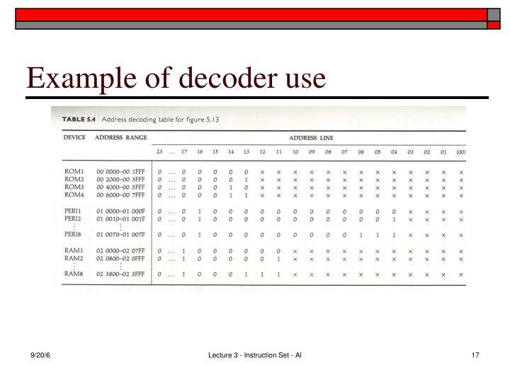 Example of decoder use