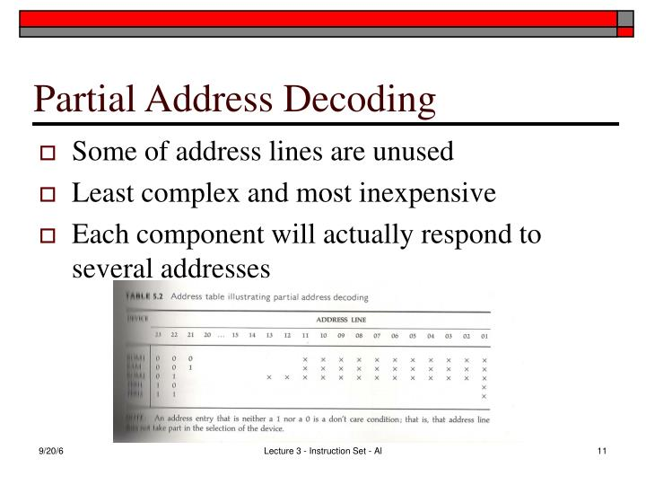 Partial Address Decoding