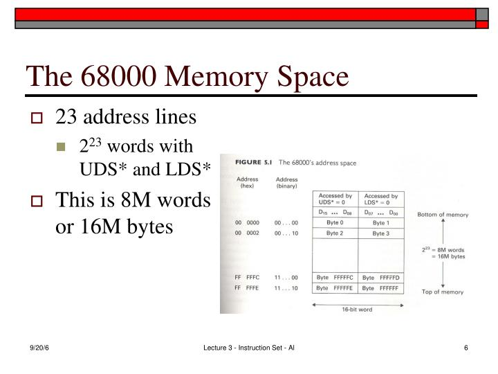 The 68000 Memory Space