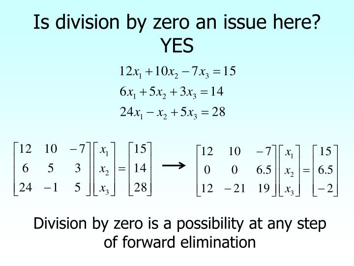 Is division by zero an issue here? YES