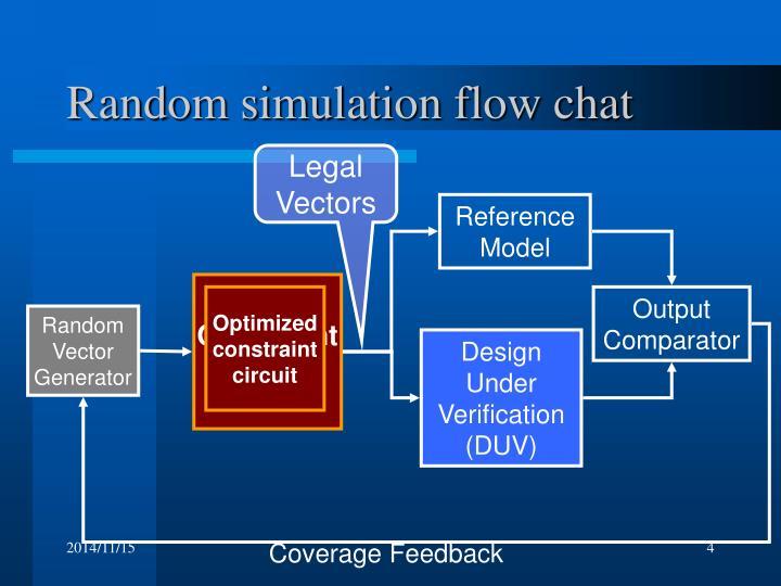 Random simulation flow chat