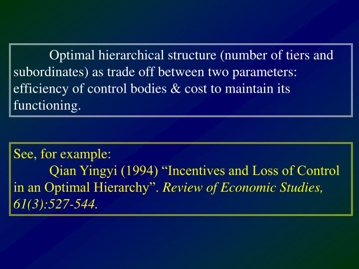 Optimal hierarchical structure (number of tiers and subordinates) as trade off between two parameters: efficiency of control bodies & cost to maintain its functioning.