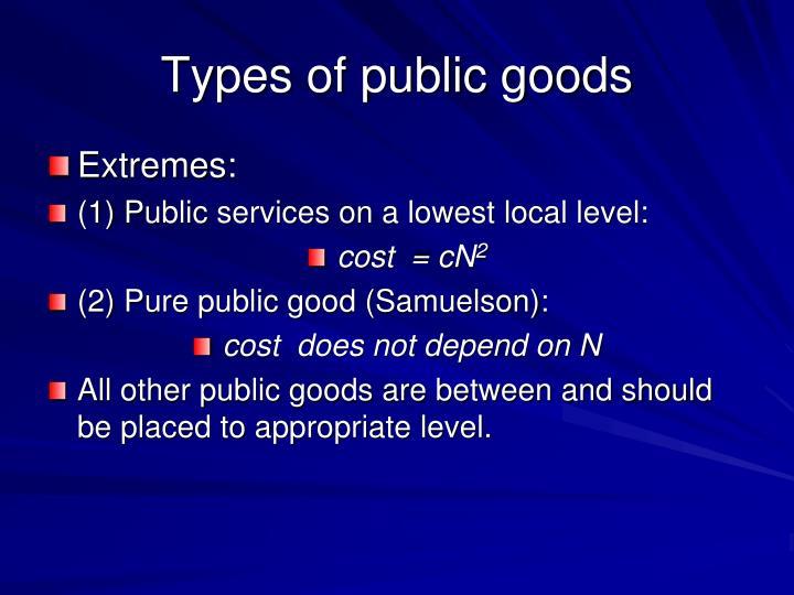 Types of public goods