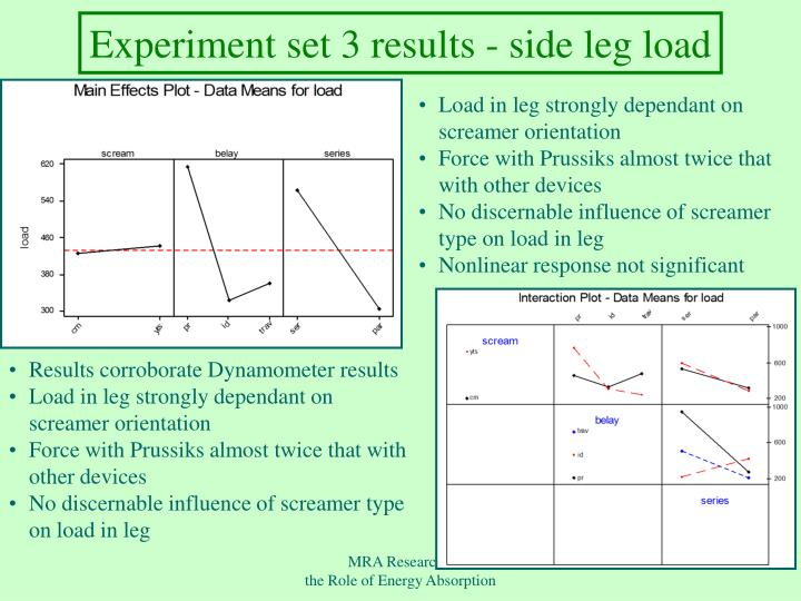 Experiment set 3 results - side leg load