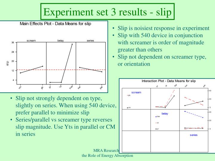 Experiment set 3 results - slip