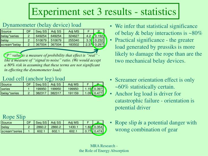 Experiment set 3 results - statistics