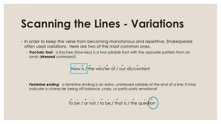 Scanning the Lines - Variations