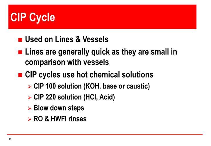CIP Cycle