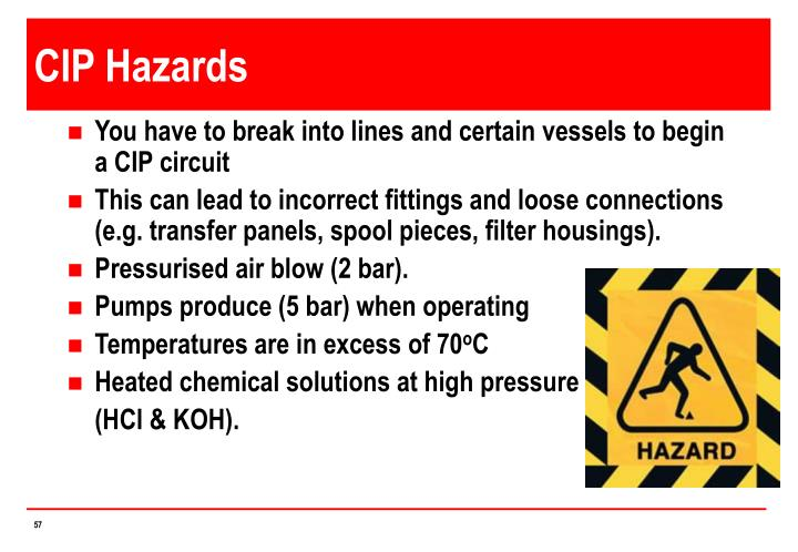 CIP Hazards
