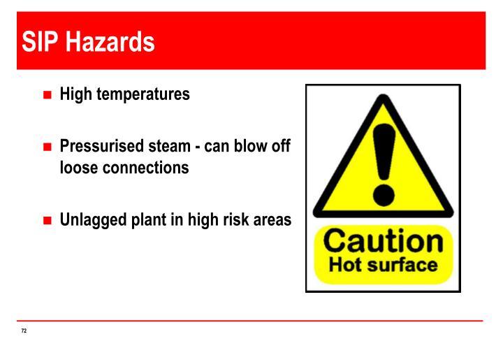 SIP Hazards