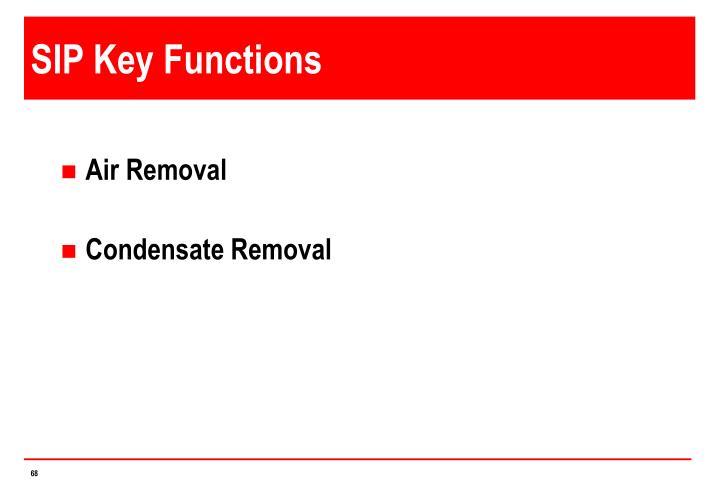 SIP Key Functions