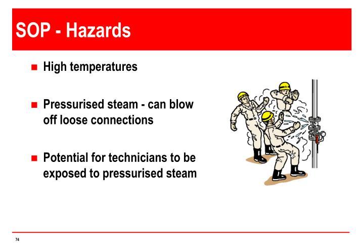 SOP - Hazards