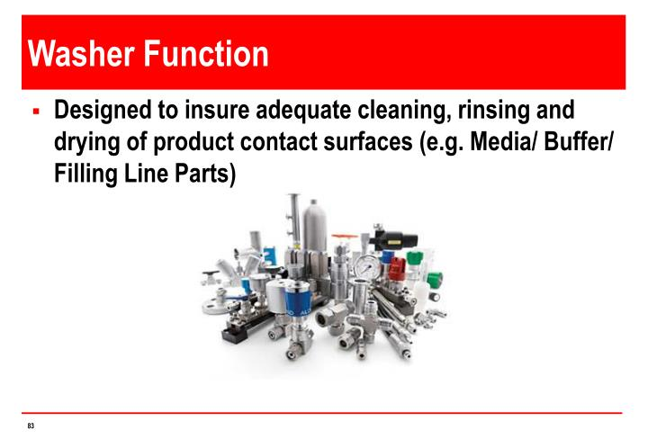 Washer Function