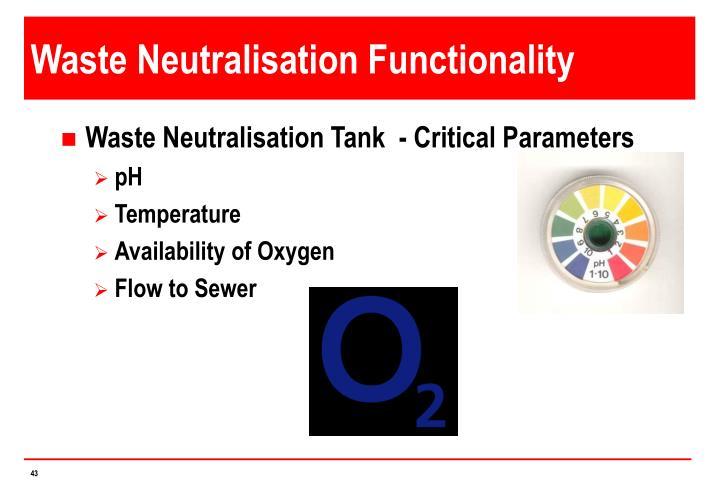 Waste Neutralisation Functionality