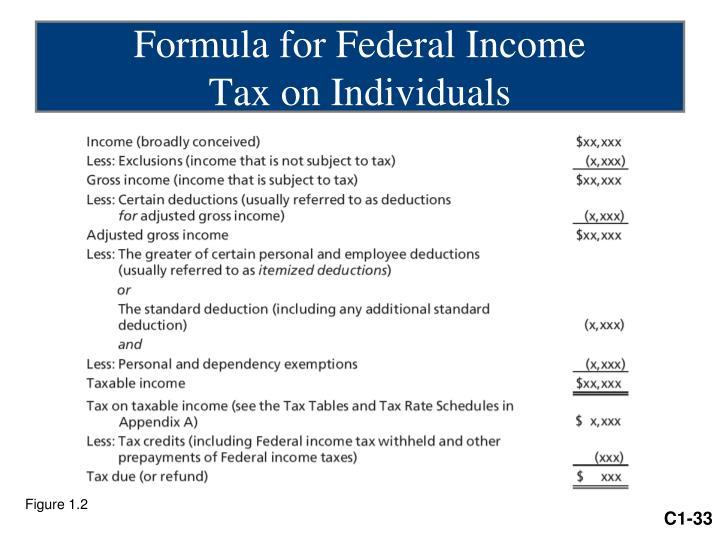 Formula for Federal Income