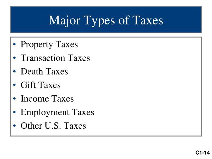 Major Types of Taxes