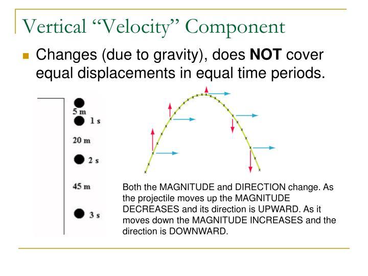 "Vertical ""Velocity"" Component"