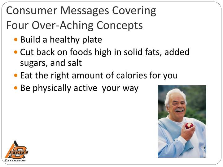 Consumer Messages Covering