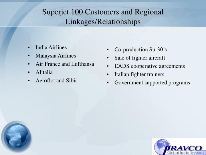 India Airlines