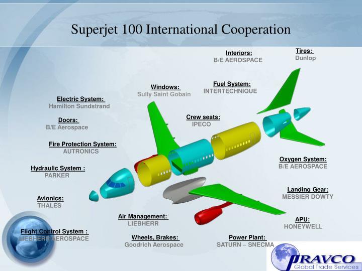 Superjet 100 International Cooperation