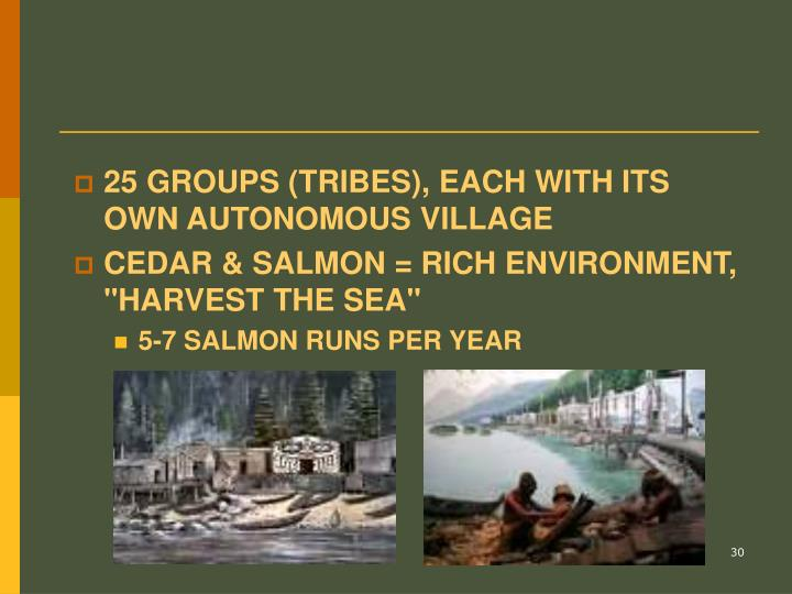 25 GROUPS (TRIBES), EACH WITH ITS OWN AUTONOMOUS VILLAGE