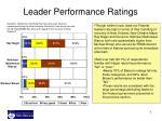 leader performance ratings