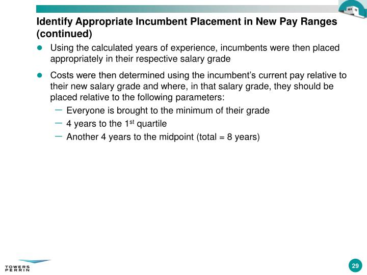 Identify Appropriate Incumbent Placement in New Pay Ranges (continued)