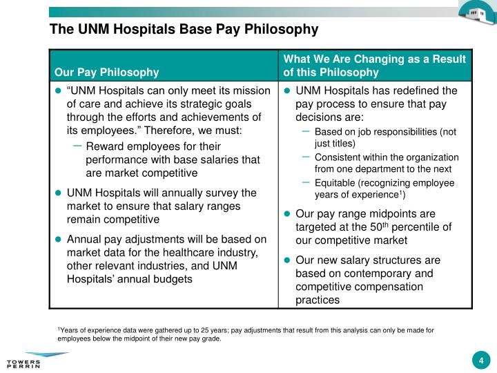 The UNM Hospitals Base Pay Philosophy