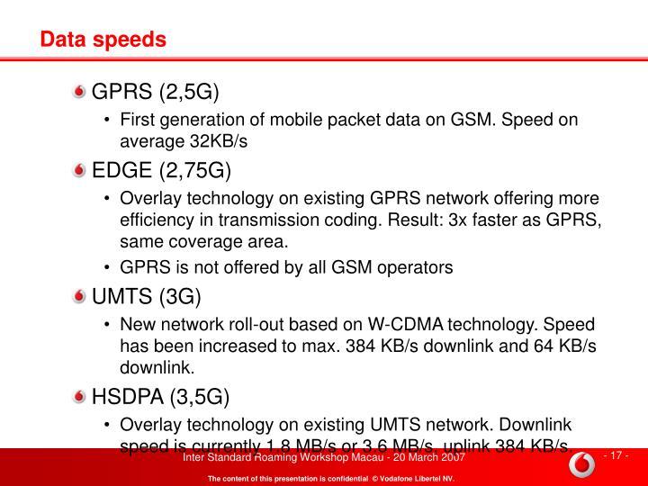 Data speeds