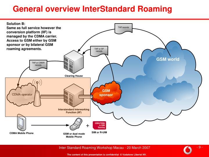 General overview InterStandard Roaming
