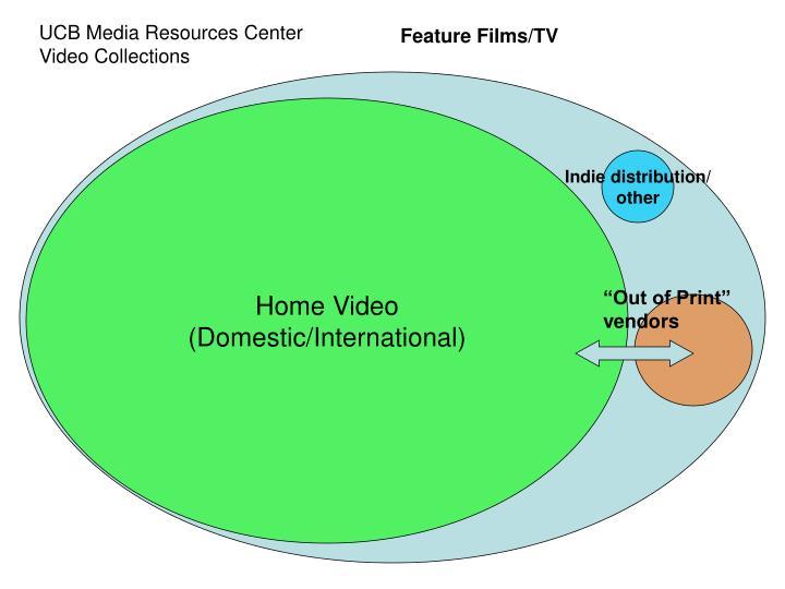 UCB Media Resources Center