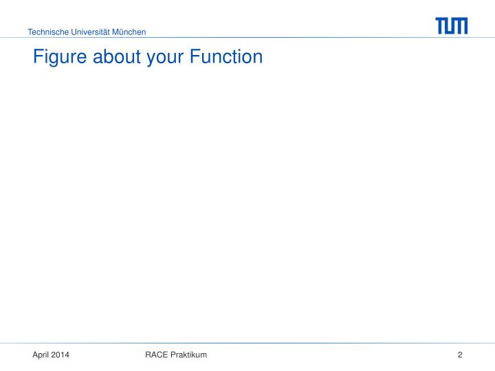 Figure about your function