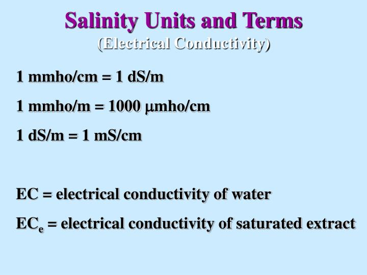 Salinity Units and Terms