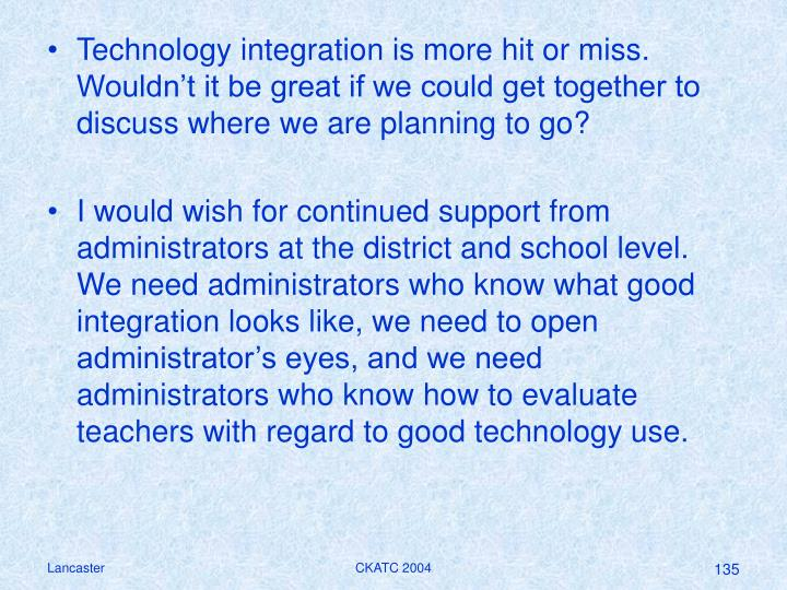 Technology integration is more hit or miss. Wouldn't it be great if we could get together to discuss where we are planning to go?