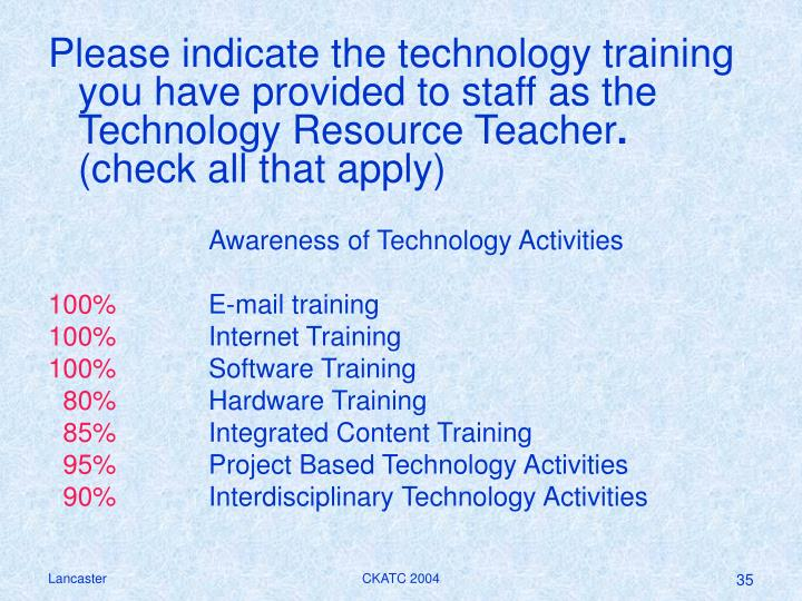 Please indicate the technology training you have provided to staff as the Technology Resource Teacher