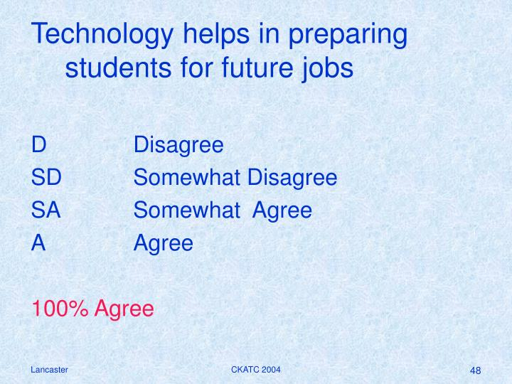 Technology helps in preparing students for future jobs
