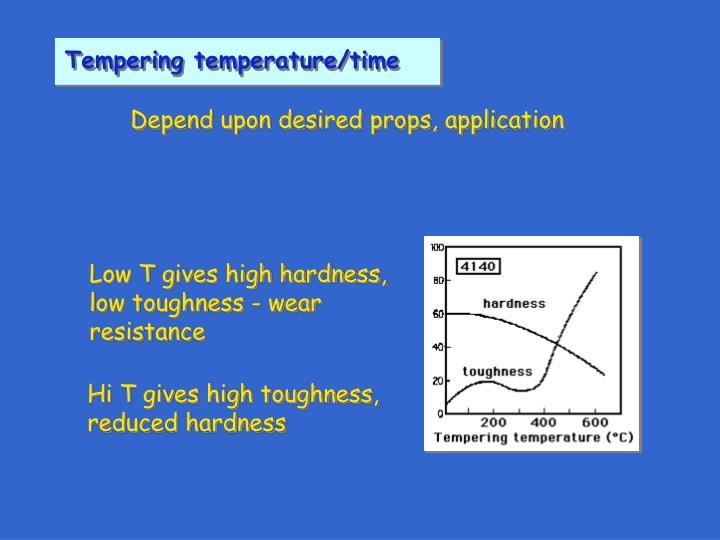 Tempering temperature/time