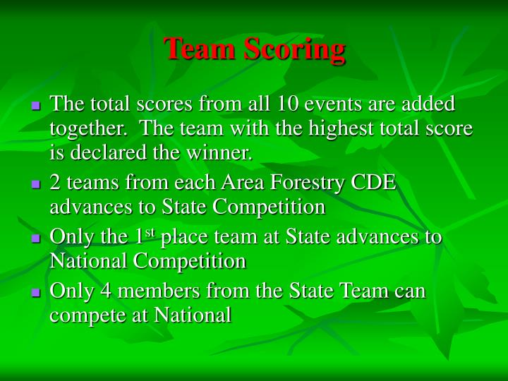 Team Scoring