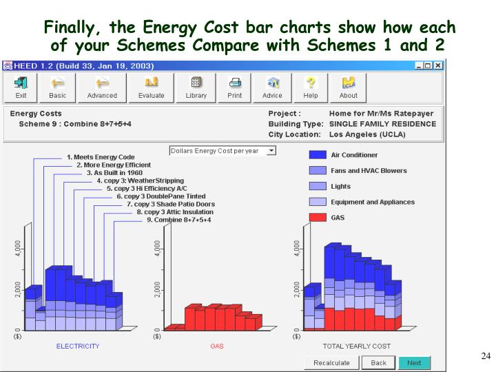 Finally, the Energy Cost bar charts show how each of your Schemes Compare with Schemes 1 and 2