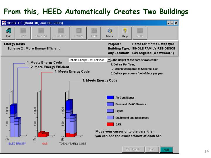 From this, HEED Automatically Creates Two Buildings