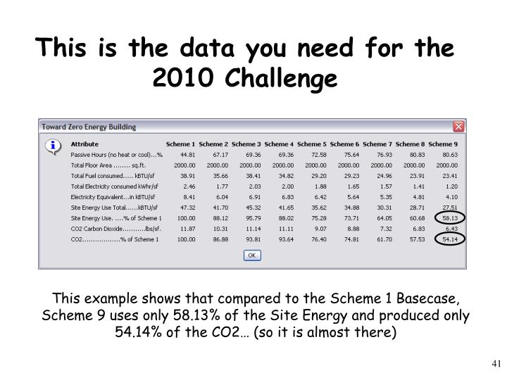 This is the data you need for the 2010 Challenge