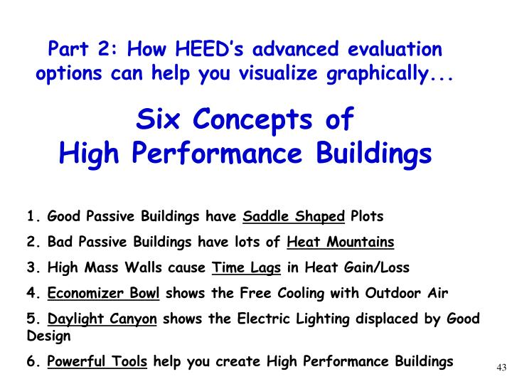 Part 2: How HEED's advanced evaluation options can help you visualize graphically...