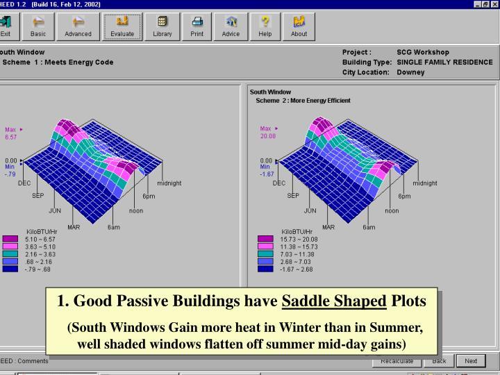 1. Good Passive Buildings have