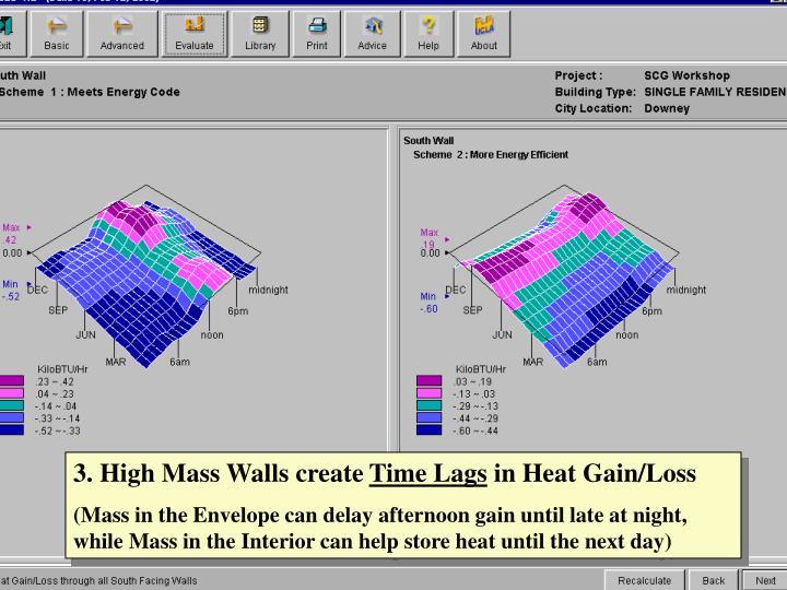 3. High Mass Walls create