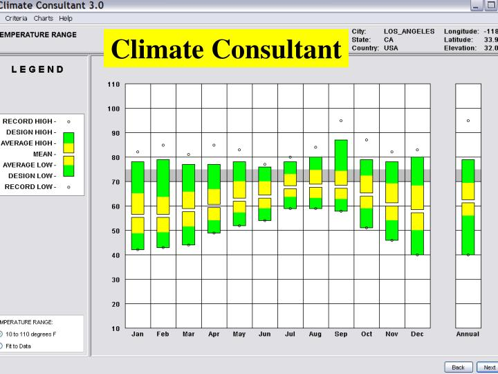Climate Consultant