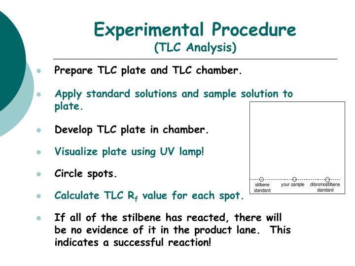 Prepare TLC plate and TLC chamber.