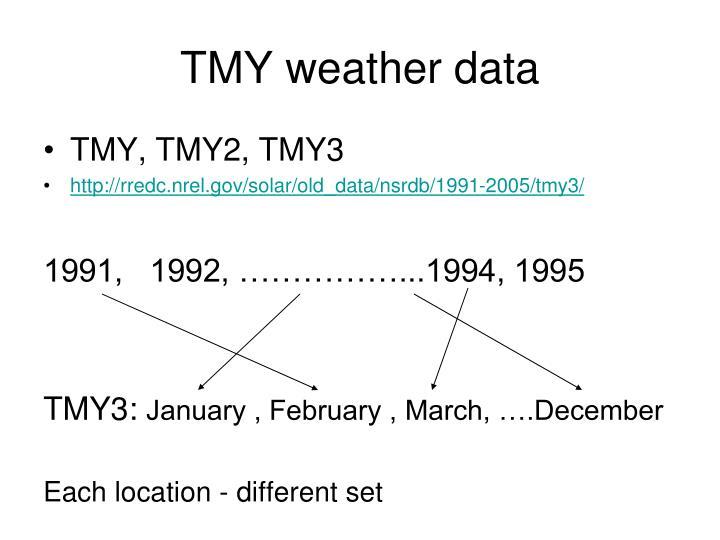 Tmy weather data